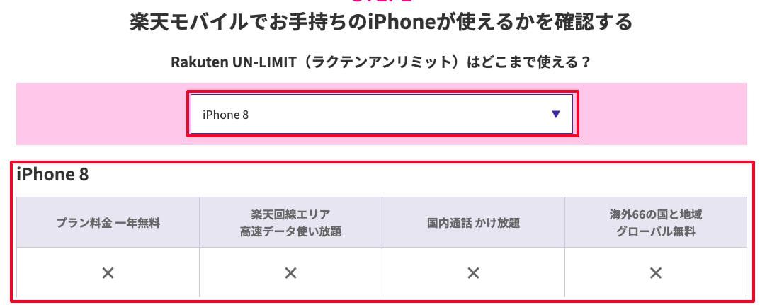 楽天UNLIMIT対応iphone